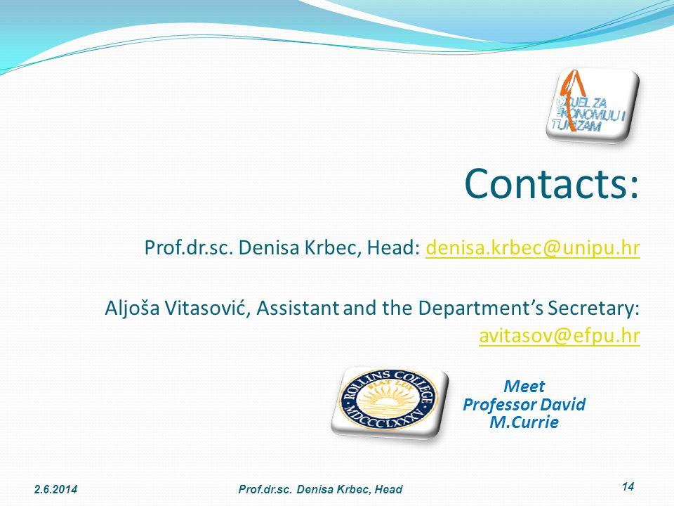 Contacts: Prof.dr.sc.