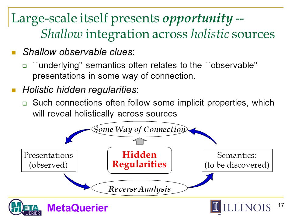 MetaQuerier 17 Shallow observable clues: ``underlying semantics often relates to the ``observable presentations in some way of connection.