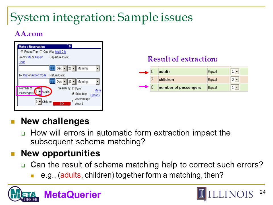 MetaQuerier 24 System integration: Sample issues New challenges How will errors in automatic form extraction impact the subsequent schema matching.