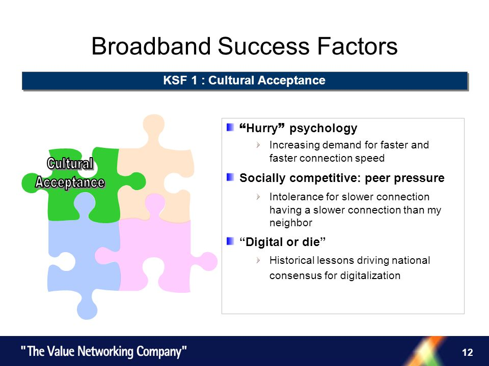 12 Broadband Success Factors KSF 1 : Cultural Acceptance Hurry psychology Increasing demand for faster and faster connection speed Socially competitive: peer pressure Intolerance for slower connection having a slower connection than my neighbor Digital or die Historical lessons driving national consensus for digitalization