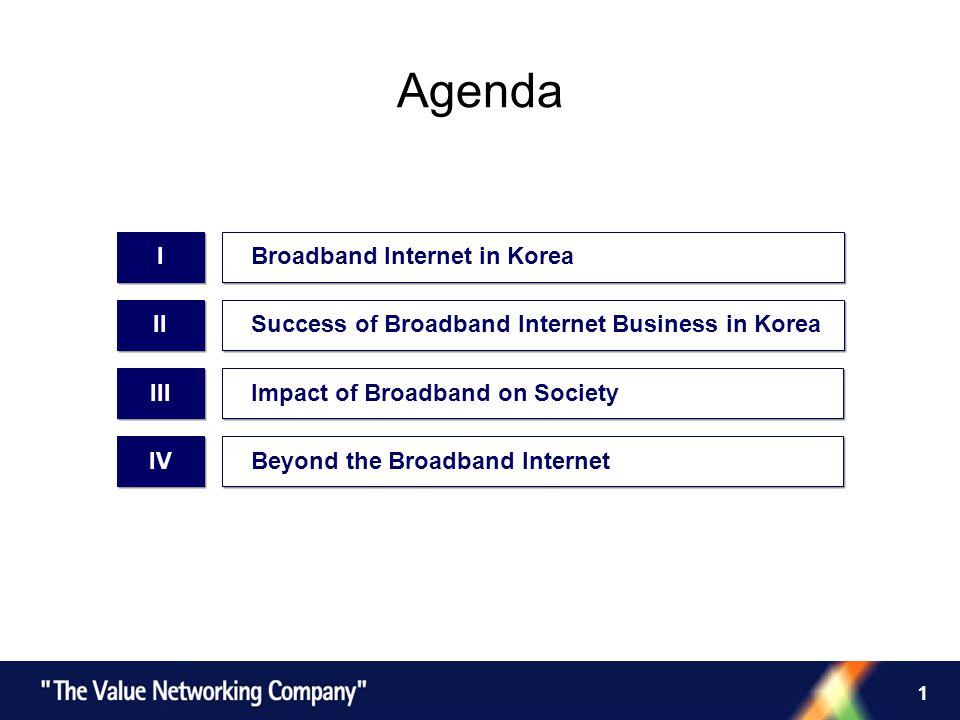 1 Agenda I I Broadband Internet in Korea II Success of Broadband Internet Business in Korea III Impact of Broadband on Society IV Beyond the Broadband