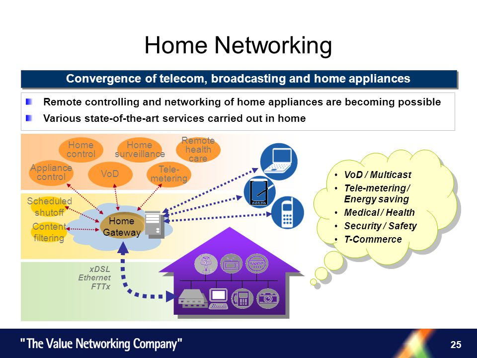25 Home Networking VoD / Multicast Tele-metering / Energy saving Medical / Health Security / Safety T-Commerce VoD / Multicast Tele-metering / Energy saving Medical / Health Security / Safety T-Commerce Appliance control Home control VoD Home surveillance Tele- metering Remote health care Scheduled shutoff Content filtering Home Gateway xDSL Ethernet FTTx Convergence of telecom, broadcasting and home appliances Remote controlling and networking of home appliances are becoming possible Various state-of-the-art services carried out in home