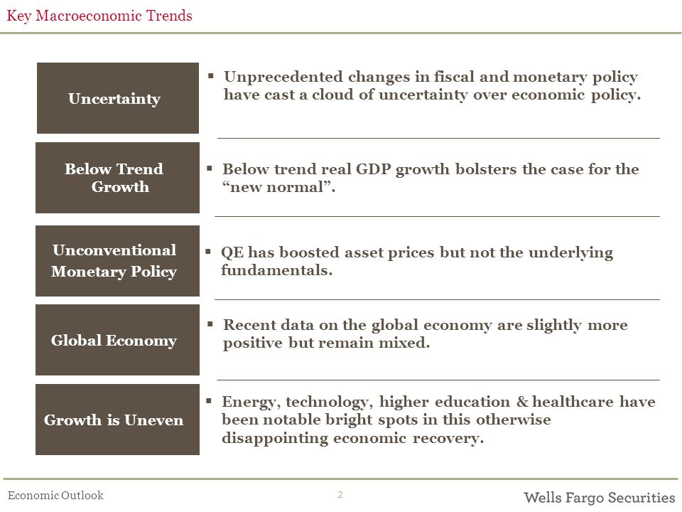 Economic Outlook 2 Key Macroeconomic Trends Uncertainty Unprecedented changes in fiscal and monetary policy have cast a cloud of uncertainty over economic policy.