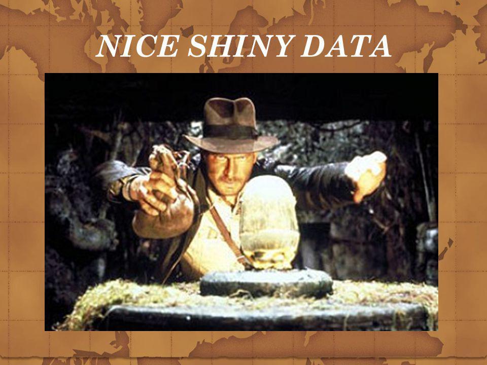 NICE SHINY DATA