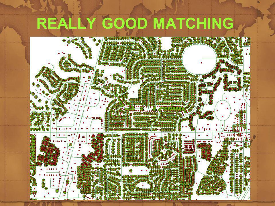 REALLY GOOD MATCHING