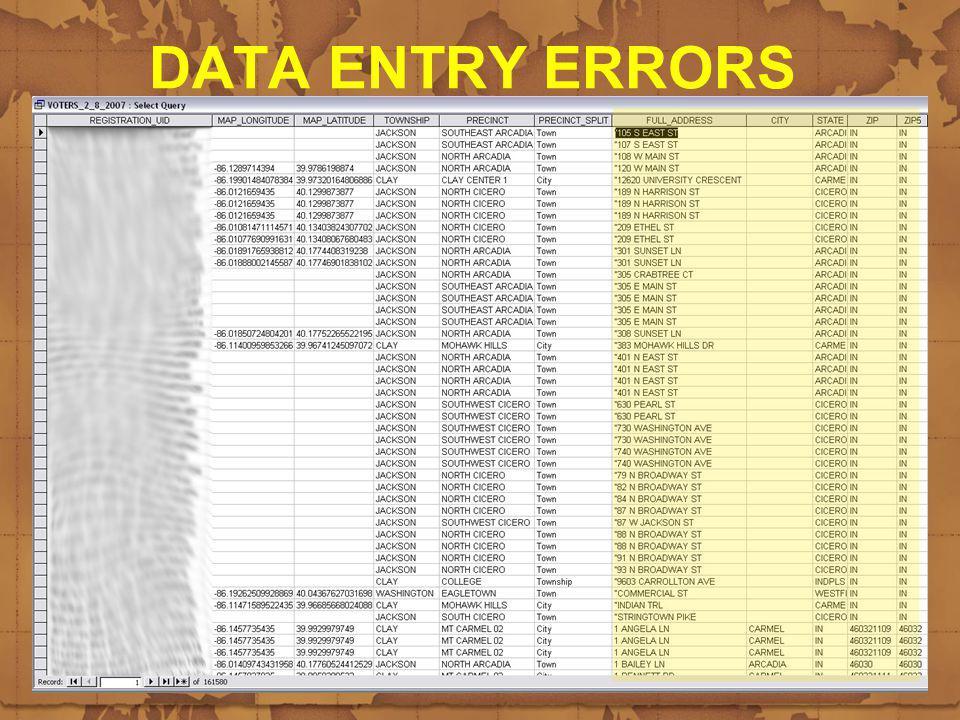 DATA ENTRY ERRORS