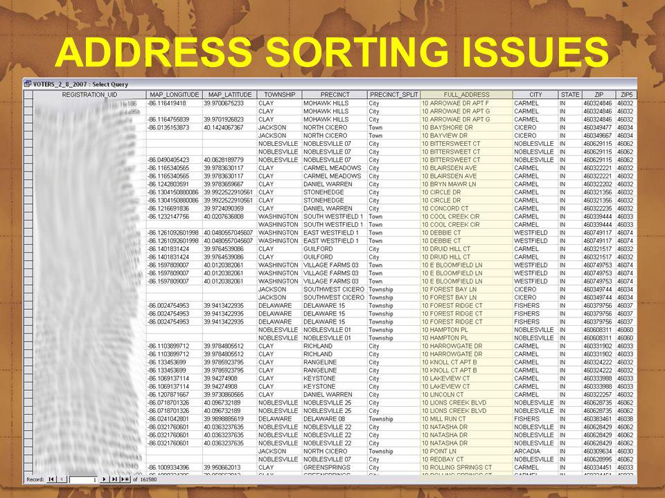 ADDRESS SORTING ISSUES