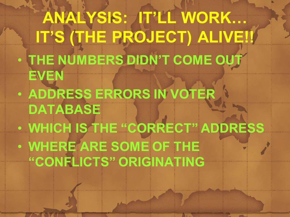 ANALYSIS: ITLL WORK… ITS (THE PROJECT) ALIVE!! THE NUMBERS DIDNT COME OUT EVEN ADDRESS ERRORS IN VOTER DATABASE WHICH IS THE CORRECT ADDRESS WHERE ARE