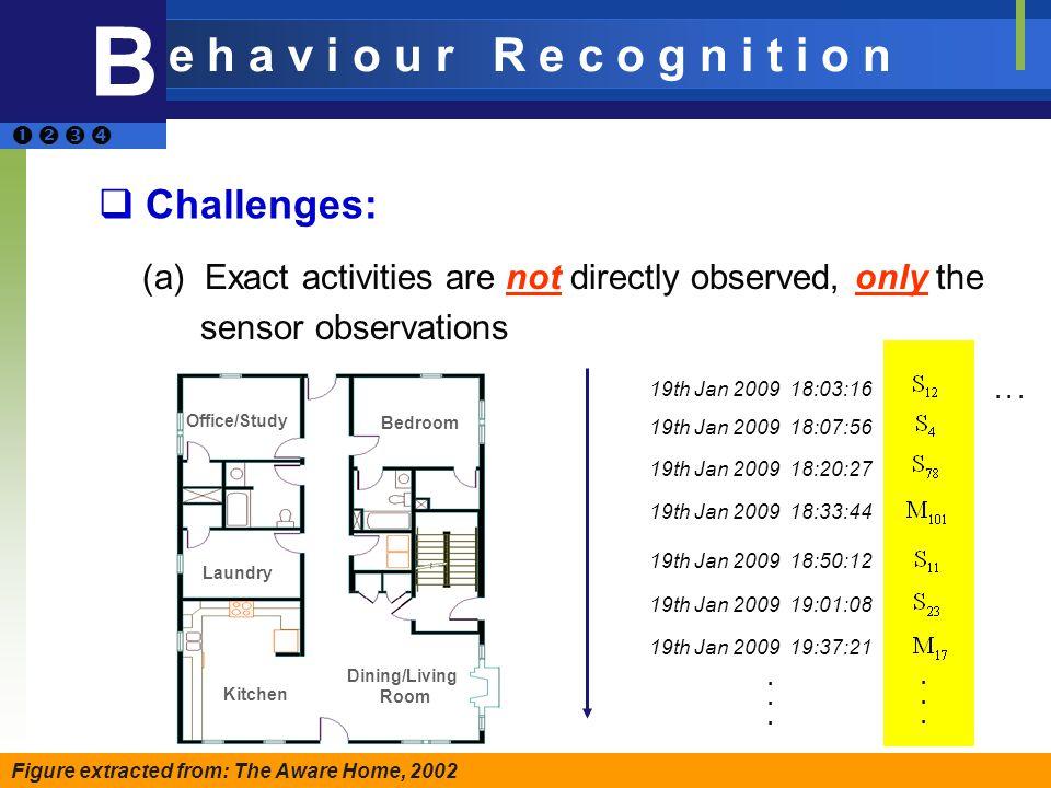 B e h a v i o u r R e c o g n i t i o n Kitchen Dining/Living Room Bedroom Laundry Office/Study 19th Jan 2009 18:03:16 19th Jan 2009 18:07:56 19th Jan