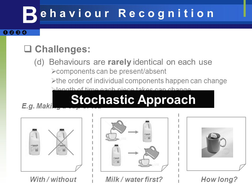 B e h a v i o u r R e c o g n i t i o n Challenges: (d) Behaviours are rarely identical on each use E.g.