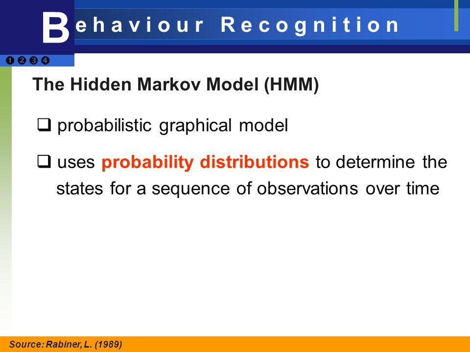 B e h a v i o u r R e c o g n i t i o n The Hidden Markov Model (HMM) probabilistic graphical model Source: Rabiner, L. (1989) uses probability distri