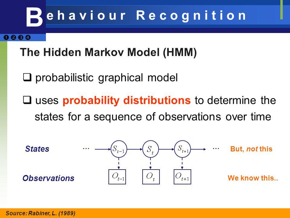 B e h a v i o u r R e c o g n i t i o n The Hidden Markov Model (HMM) probabilistic graphical model Source: Rabiner, L. (1989) Observations We know th