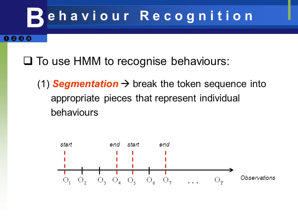 To use HMM to recognise behaviours: (1) Segmentation break the token sequence into appropriate pieces that represent individual behaviours...