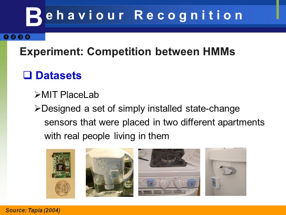 Experiment: Competition between HMMs Datasets MIT PlaceLab Designed a set of simply installed state-change sensors that were placed in two different apartments with real people living in them Source: Tapia (2004) B e h a v i o u r R e c o g n i t i o n
