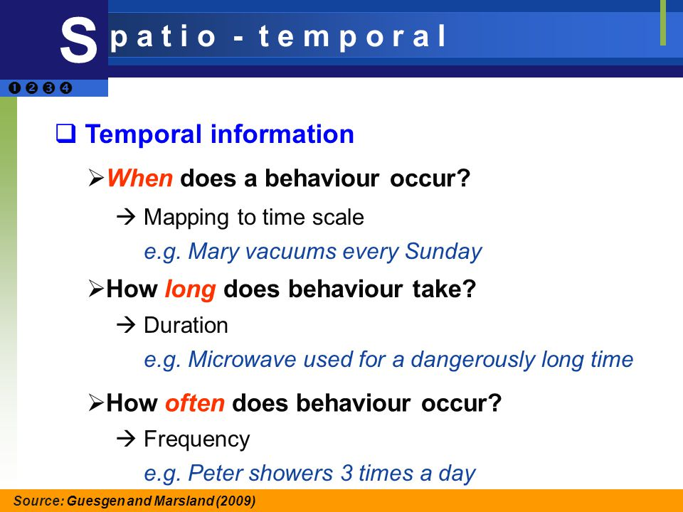 S p a t i o - t e m p o r a l Temporal information When does a behaviour occur.