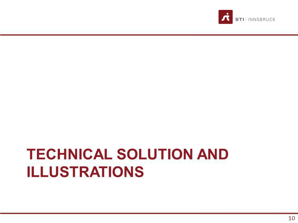 www.sti-innsbruck.at 10 TECHNICAL SOLUTION AND ILLUSTRATIONS 10
