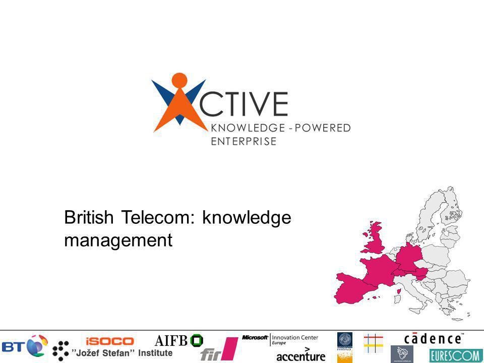 British Telecom: knowledge management