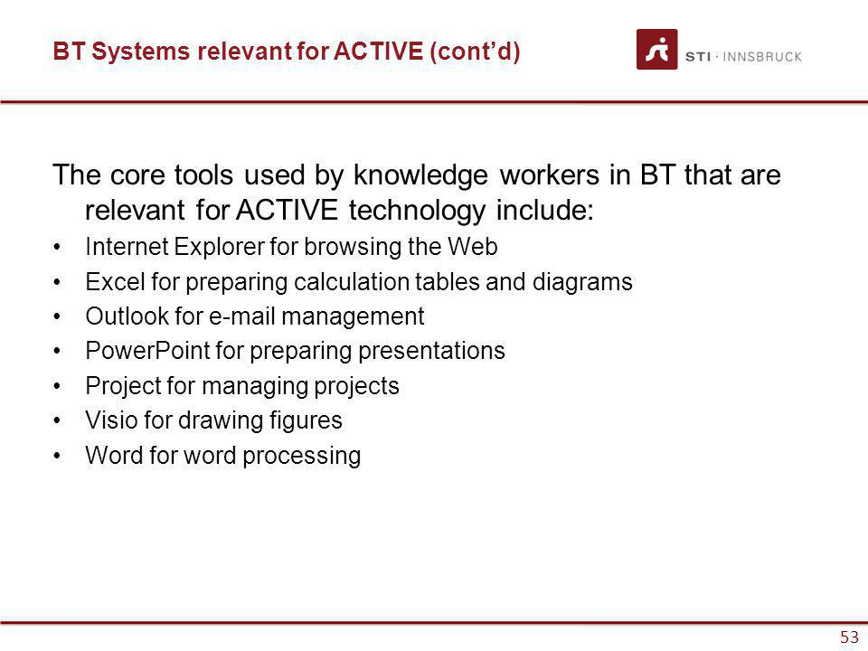 www.sti-innsbruck.at 53 BT Systems relevant for ACTIVE (contd) The core tools used by knowledge workers in BT that are relevant for ACTIVE technology