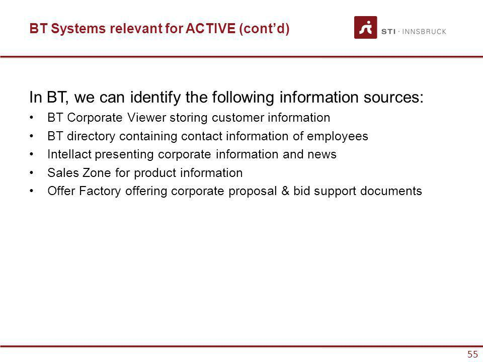 www.sti-innsbruck.at 55 BT Systems relevant for ACTIVE (contd) In BT, we can identify the following information sources: BT Corporate Viewer storing c