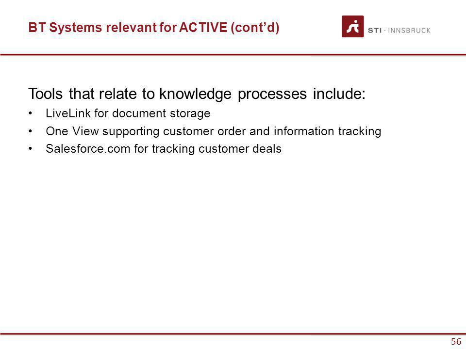 www.sti-innsbruck.at 56 BT Systems relevant for ACTIVE (contd) Tools that relate to knowledge processes include: LiveLink for document storage One Vie