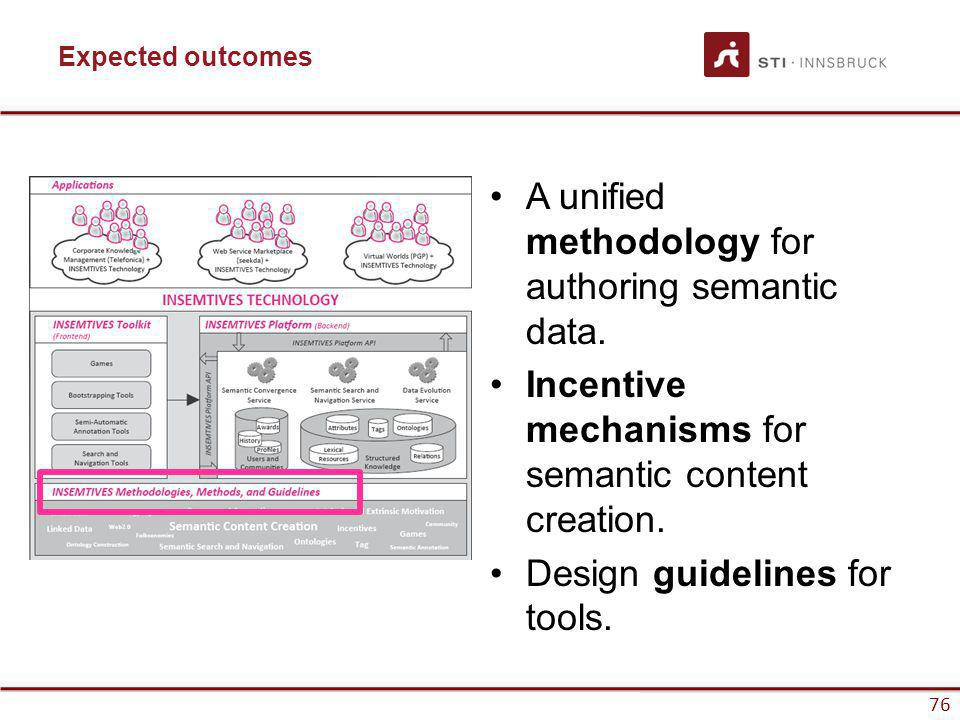 www.sti-innsbruck.at 76 www.insemtives.eu Expected outcomes A unified methodology for authoring semantic data. Incentive mechanisms for semantic conte