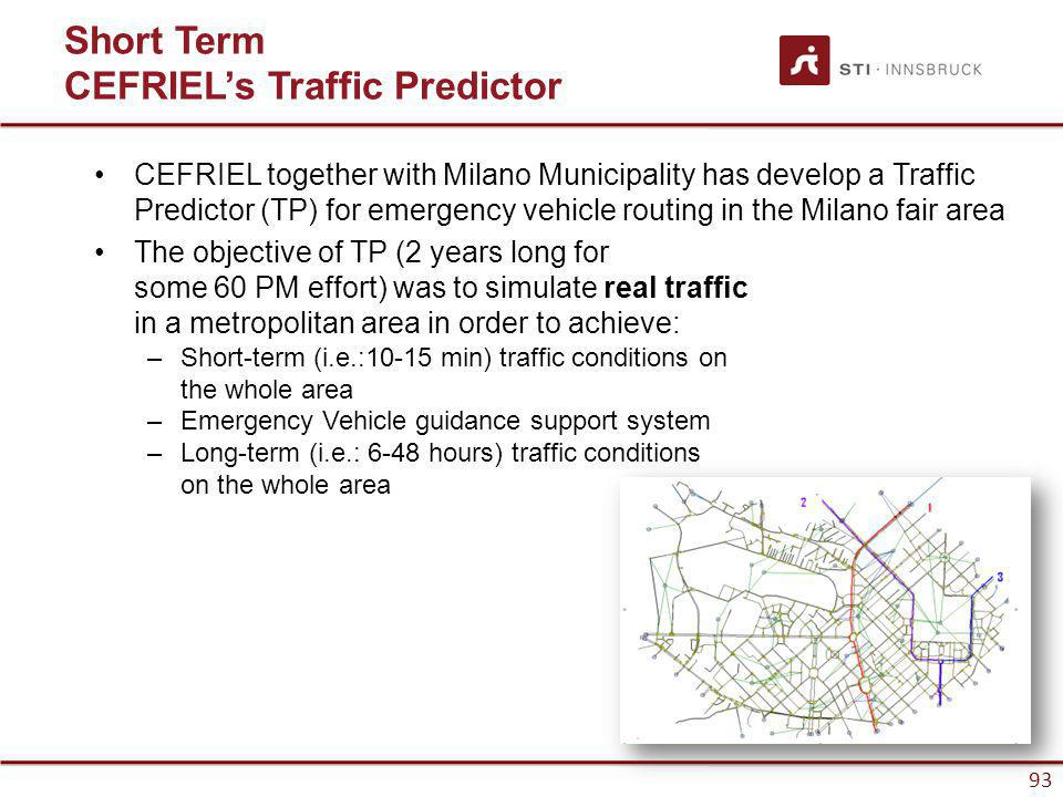 www.sti-innsbruck.at 93 Short Term CEFRIELs Traffic Predictor CEFRIEL together with Milano Municipality has develop a Traffic Predictor (TP) for emergency vehicle routing in the Milano fair area The objective of TP (2 years long for some 60 PM effort) was to simulate real traffic in a metropolitan area in order to achieve: –Short-term (i.e.:10-15 min) traffic conditions on the whole area –Emergency Vehicle guidance support system –Long-term (i.e.: 6-48 hours) traffic conditions on the whole area 93