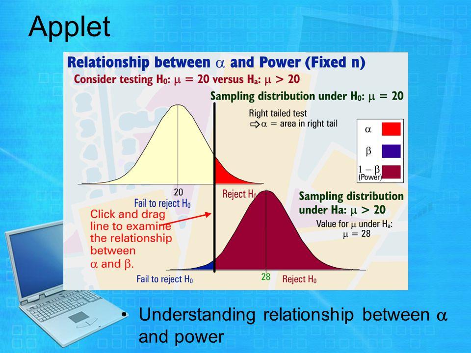 Applet Understanding relationship between and power