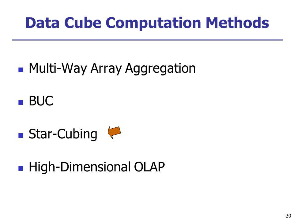 20 Data Cube Computation Methods Multi-Way Array Aggregation BUC Star-Cubing High-Dimensional OLAP