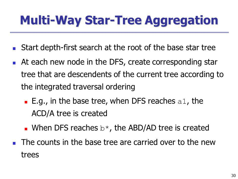 30 Multi-Way Star-Tree Aggregation Start depth-first search at the root of the base star tree At each new node in the DFS, create corresponding star tree that are descendents of the current tree according to the integrated traversal ordering E.g., in the base tree, when DFS reaches a1, the ACD/A tree is created When DFS reaches b*, the ABD/AD tree is created The counts in the base tree are carried over to the new trees