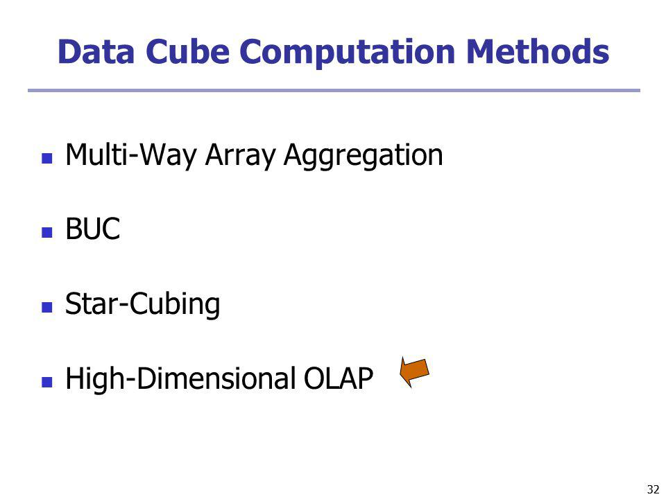 32 Data Cube Computation Methods Multi-Way Array Aggregation BUC Star-Cubing High-Dimensional OLAP