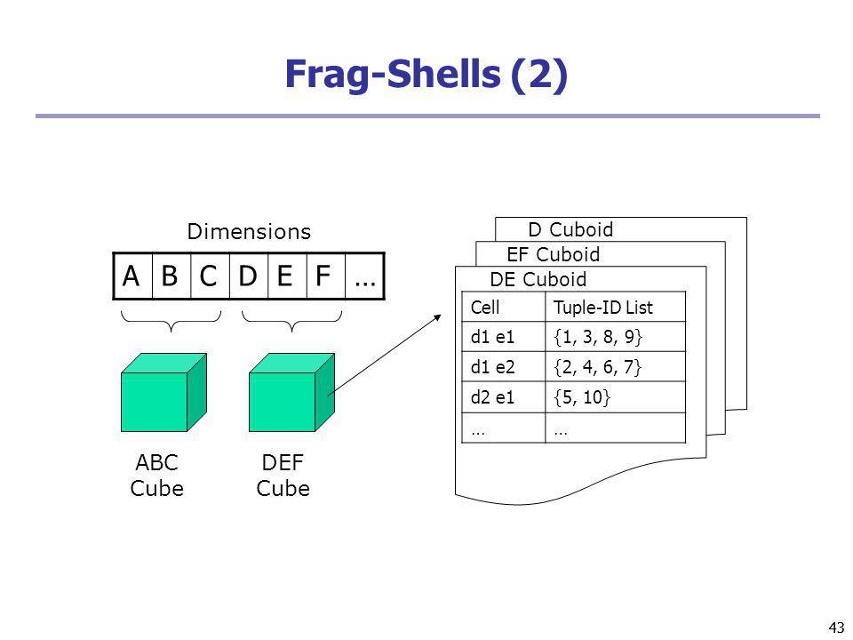43 Frag-Shells (2) ABCDEF… ABC Cube DEF Cube D Cuboid EF Cuboid DE Cuboid CellTuple-ID List d1 e1{1, 3, 8, 9} d1 e2{2, 4, 6, 7} d2 e1{5, 10} …… Dimens