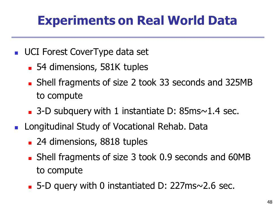 48 Experiments on Real World Data UCI Forest CoverType data set 54 dimensions, 581K tuples Shell fragments of size 2 took 33 seconds and 325MB to compute 3-D subquery with 1 instantiate D: 85ms~1.4 sec.