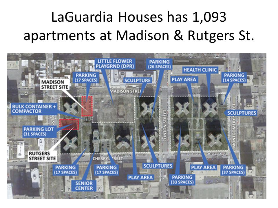 LaGuardia Houses has 1,093 apartments at Madison & Rutgers St.