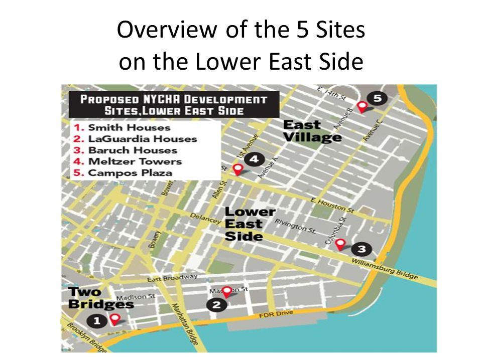 Overview of the 5 Sites on the Lower East Side