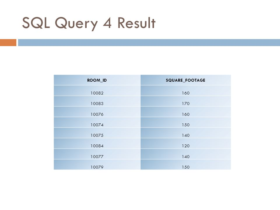 SQL Query 4 Result ROOM_IDSQUARE_FOOTAGE 10082160 10083170 10076160 10074150 10075140 10084120 10077140 10079150