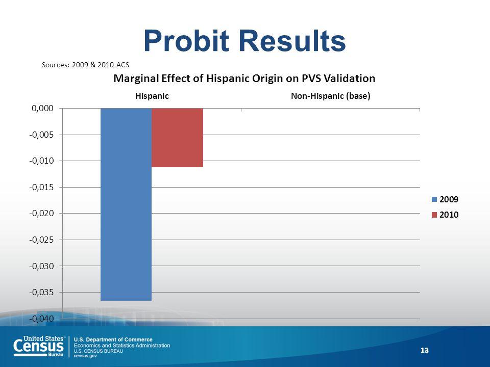 Probit Results 13 Sources: 2009 & 2010 ACS