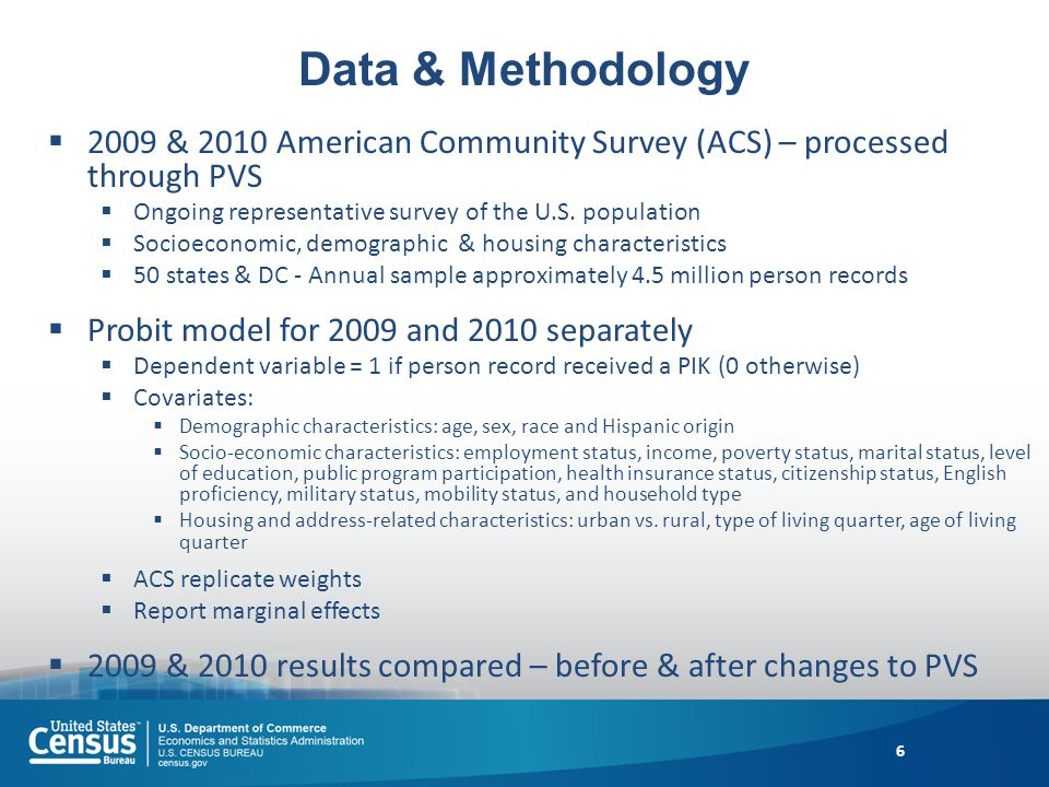 Data & Methodology 2009 & 2010 American Community Survey (ACS) – processed through PVS Ongoing representative survey of the U.S.
