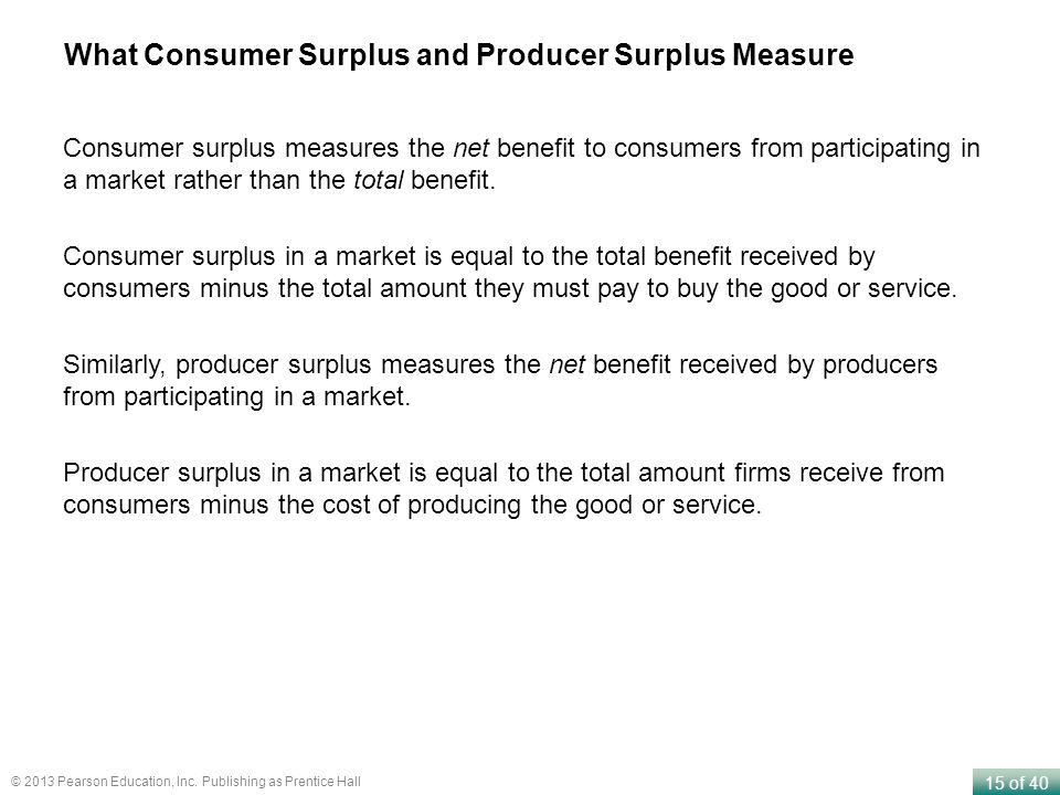15 of 40 © 2013 Pearson Education, Inc. Publishing as Prentice Hall Consumer surplus measures the net benefit to consumers from participating in a mar