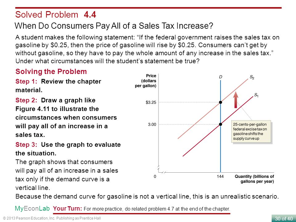 30 of 40 © 2013 Pearson Education, Inc. Publishing as Prentice Hall Solved Problem 4.4 When Do Consumers Pay All of a Sales Tax Increase? Your Turn: F