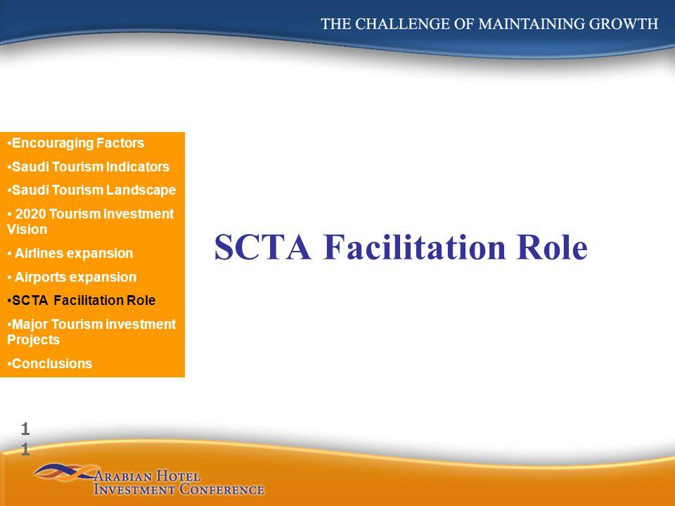 SCTA Facilitation Role Encouraging Factors Saudi Tourism Indicators Saudi Tourism Landscape 2020 Tourism Investment Vision Airlines expansion Airports