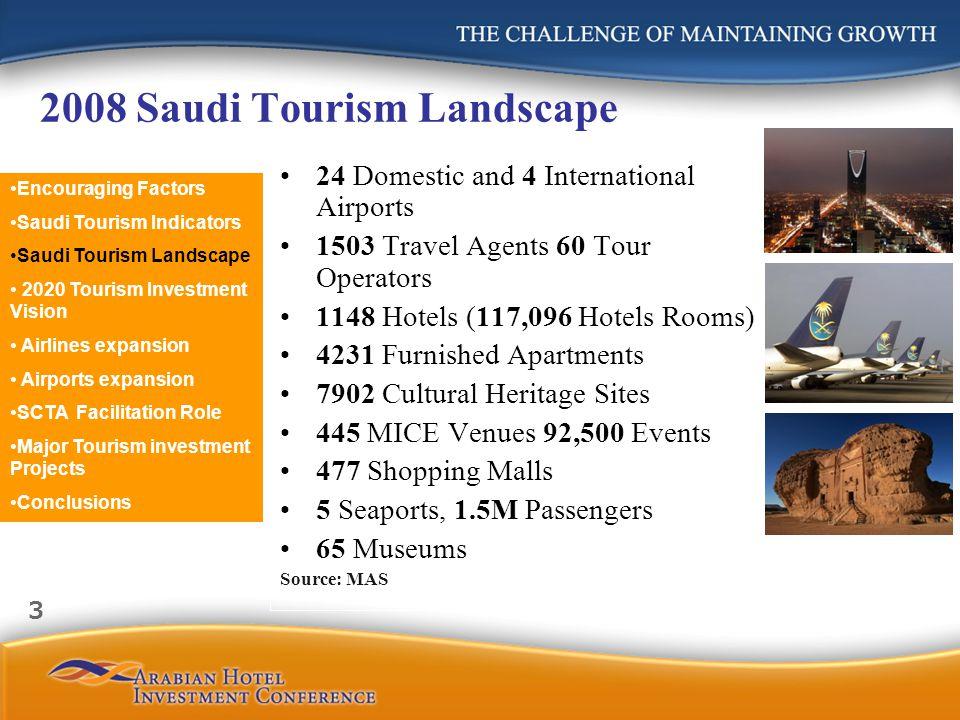 Al-Uqair Tourism Destination Eastern Province Mixed use development.