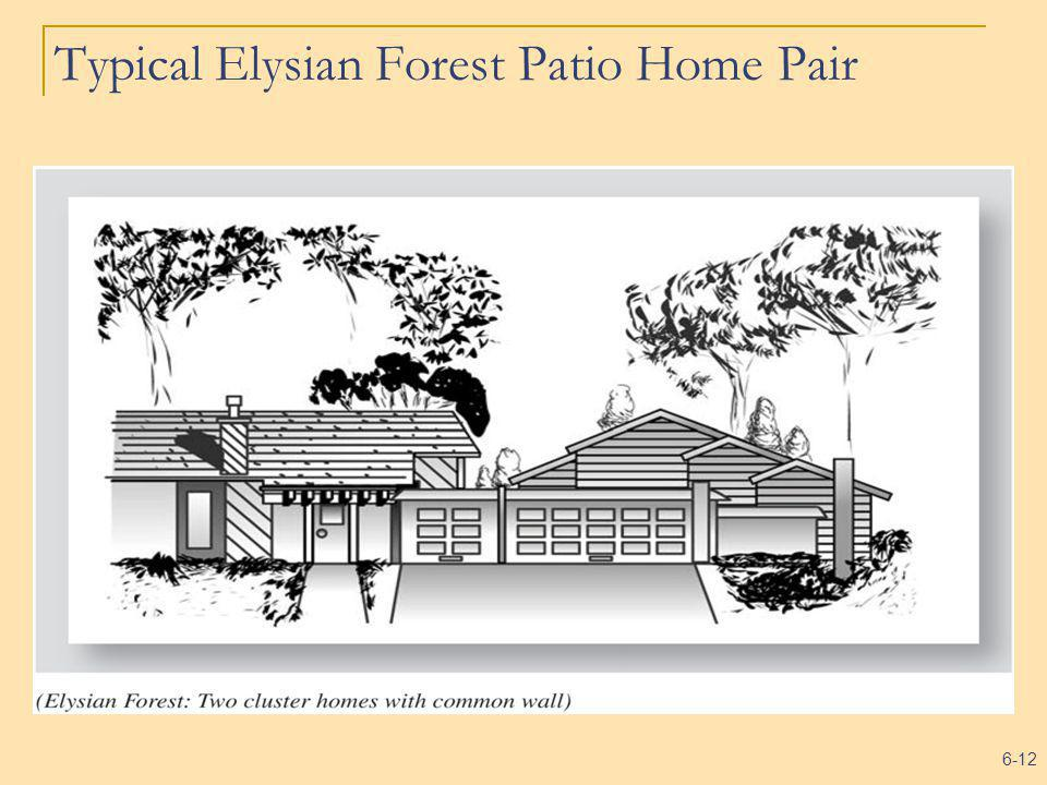 6-12 Typical Elysian Forest Patio Home Pair