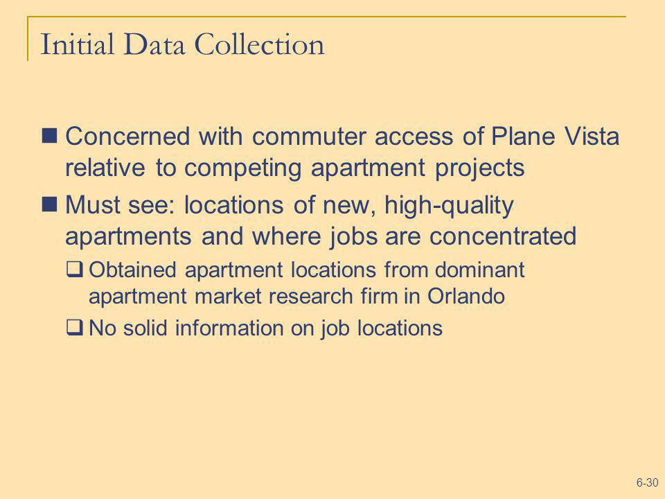 6-30 Initial Data Collection Concerned with commuter access of Plane Vista relative to competing apartment projects Must see: locations of new, high-q