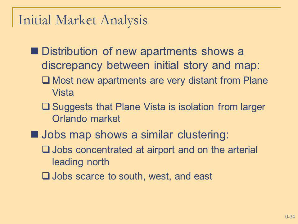 6-34 Initial Market Analysis Distribution of new apartments shows a discrepancy between initial story and map: Most new apartments are very distant fr