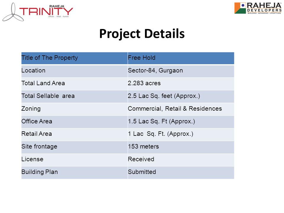 Project Details Title of The PropertyFree Hold LocationSector-84, Gurgaon Total Land Area2.283 acres Total Sellable area2.5 Lac Sq.