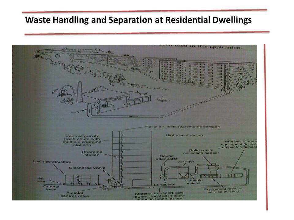Waste Handling and Separation at Residential Dwellings