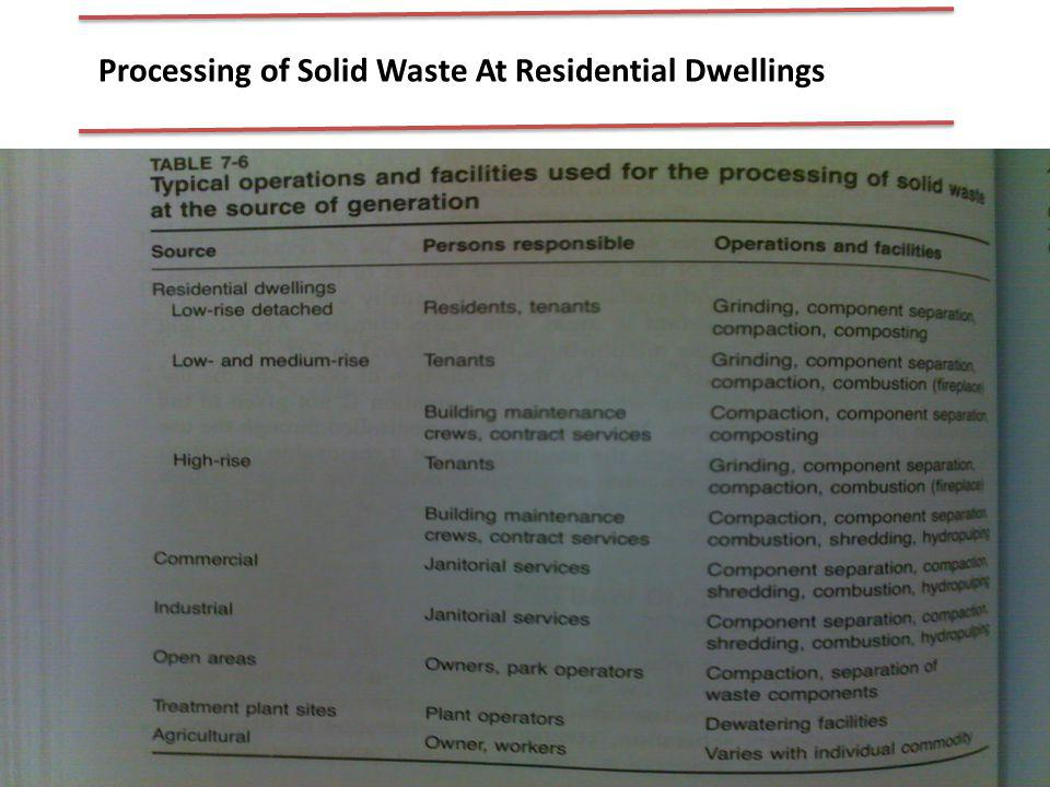 Processing of Solid Waste At Residential Dwellings