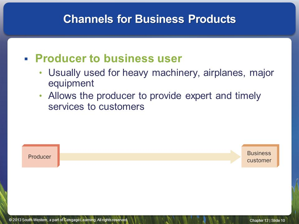 © 2013 South-Western, a part of Cengage Learning. All rights reserved. Chapter 13 | Slide 10 Channels for Business Products Producer to business user