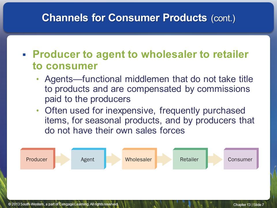 © 2013 South-Western, a part of Cengage Learning. All rights reserved. Chapter 13 | Slide 7 Channels for Consumer Products (cont.) Producer to agent t