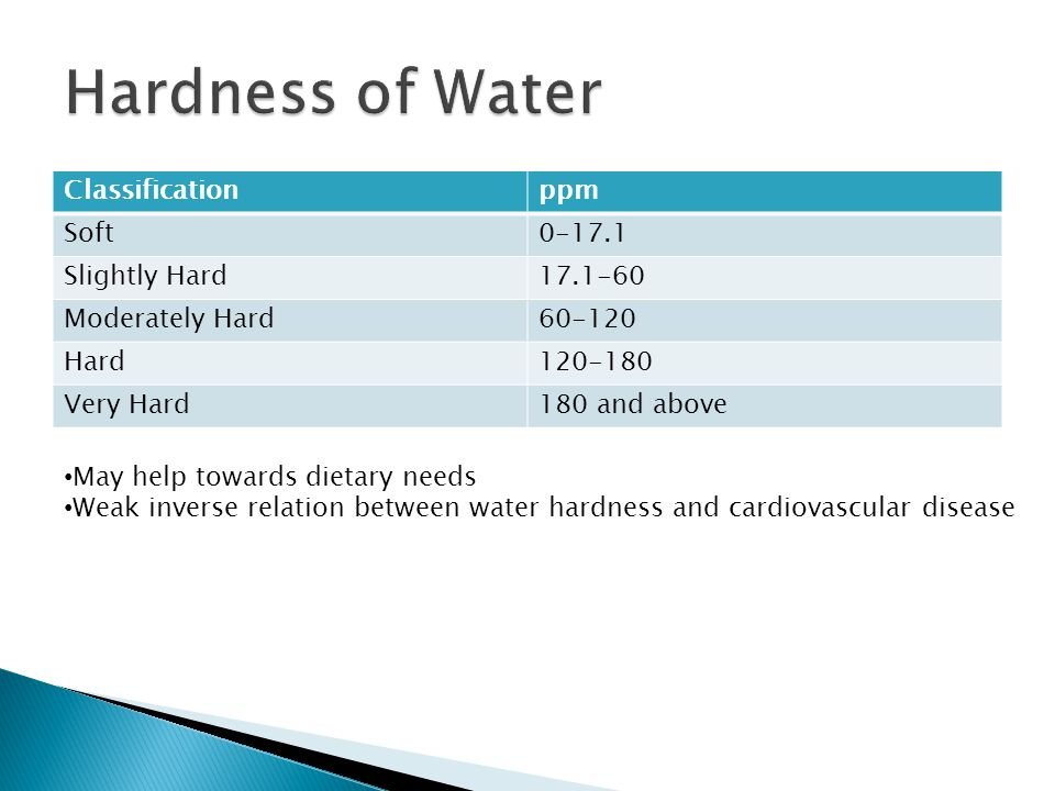 Classificationppm Soft0-17.1 Slightly Hard17.1-60 Moderately Hard60-120 Hard120-180 Very Hard180 and above May help towards dietary needs Weak inverse relation between water hardness and cardiovascular disease